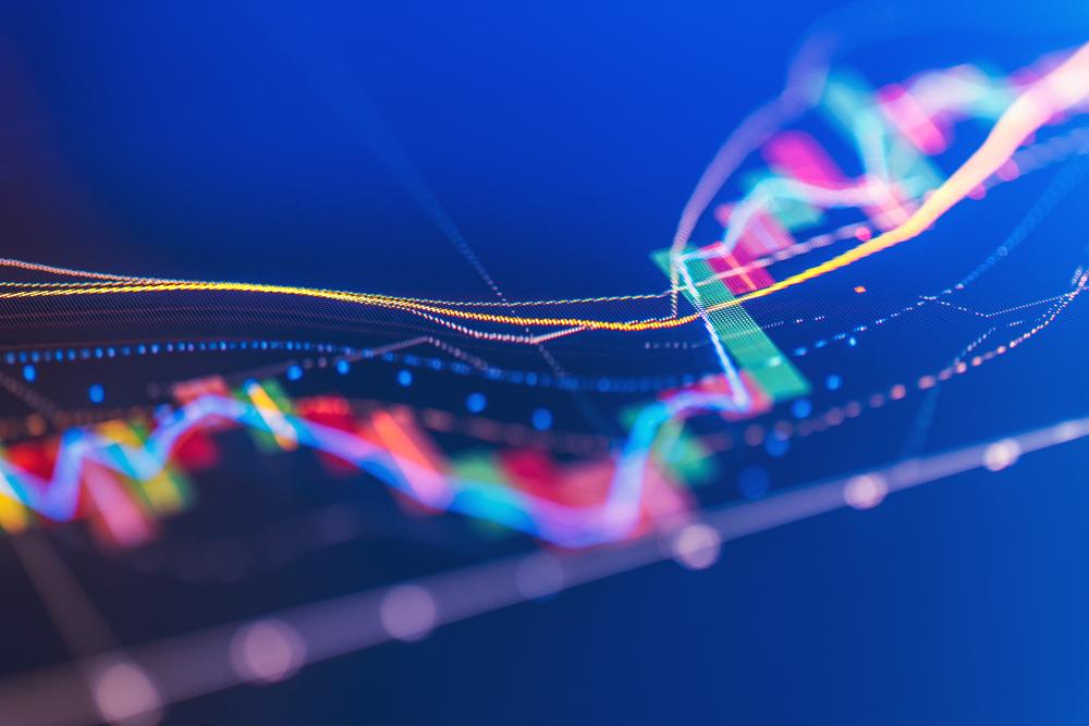 米中交渉の進展期待や株の大幅高でリスクオンの円安!