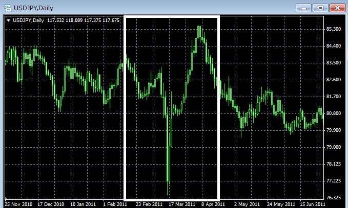 9月2日(月)経済指標予定