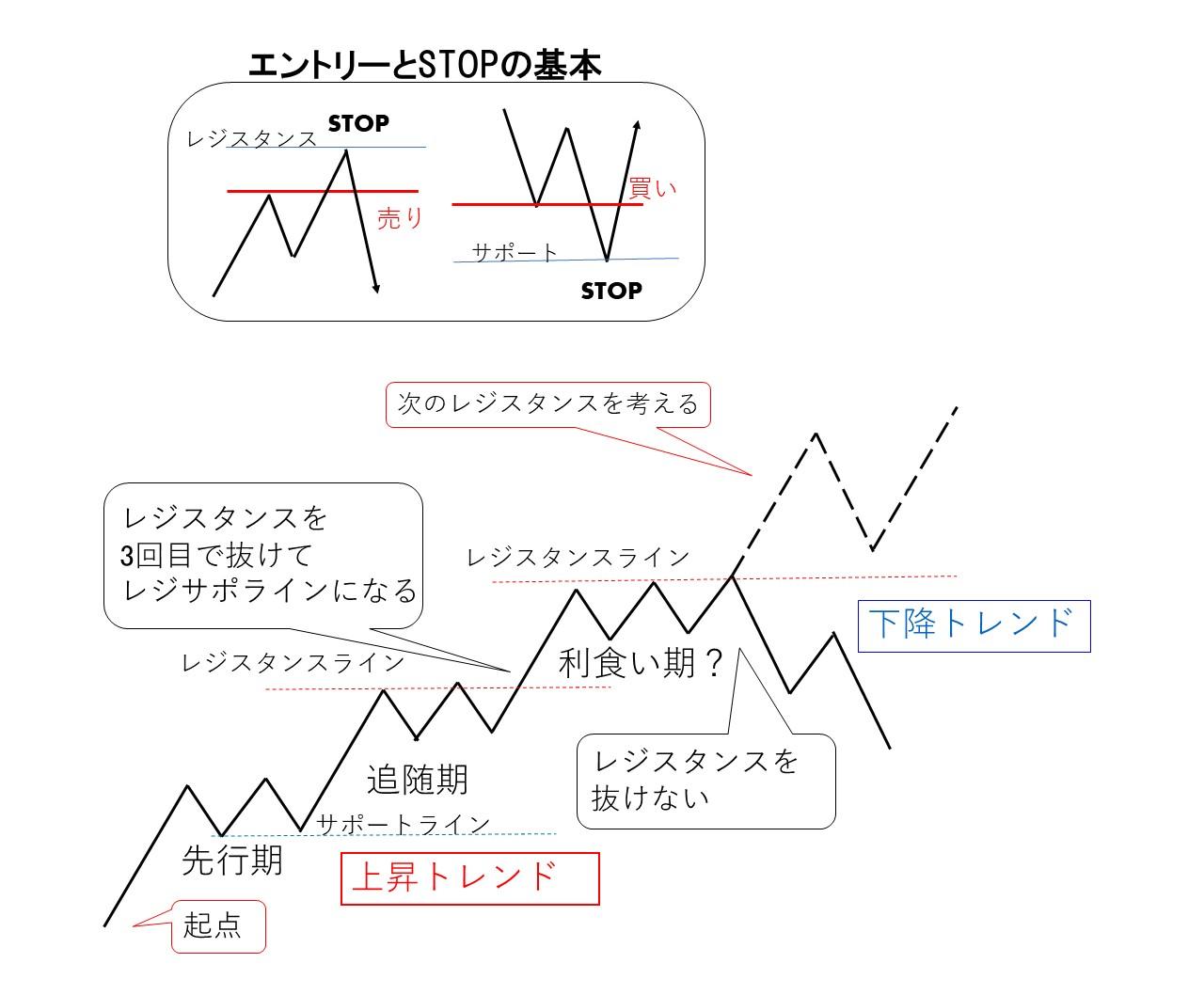 1月20日(月)経済指標予定