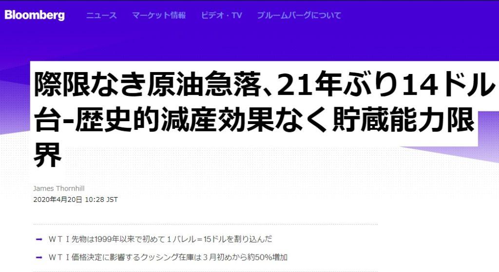 4月22日(水)経済指標予定