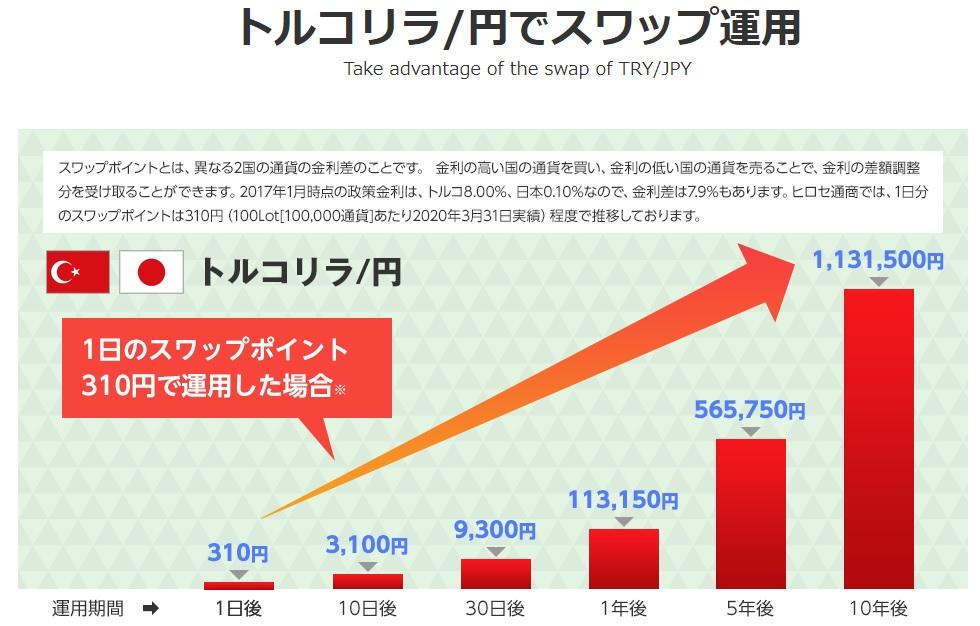 4月3日(金)経済指標予定