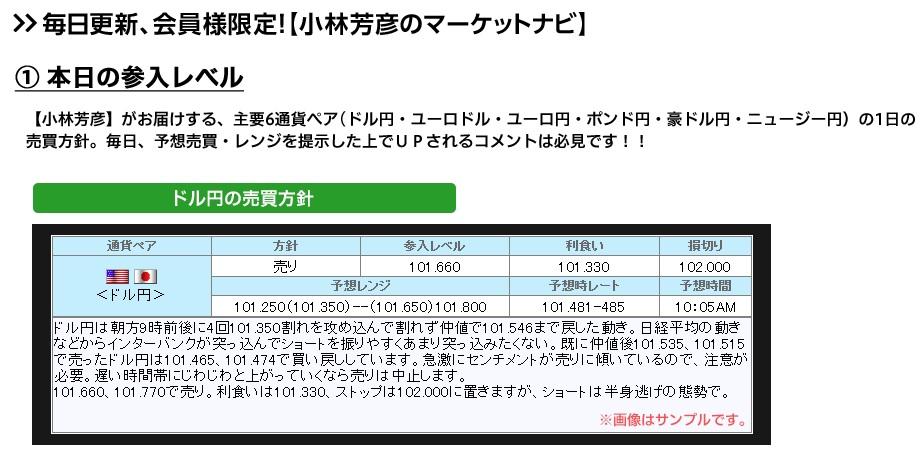 ドル円予想2連覇!あの人の今週の予想は?