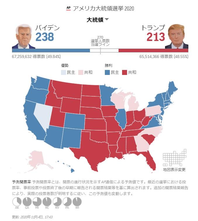 米大統領選は延長戦へ突入!