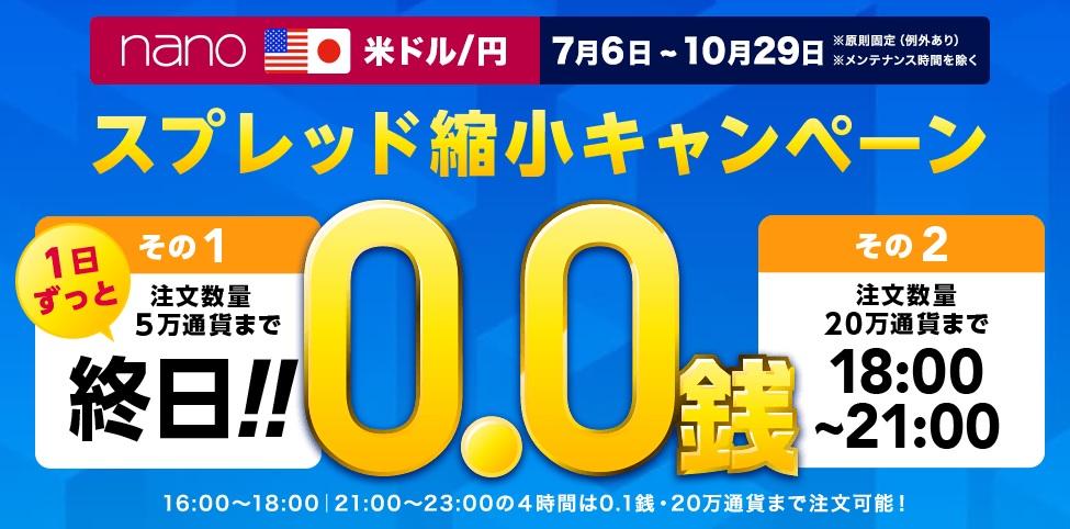 ドル円のスプレッド0でトレードできる!?